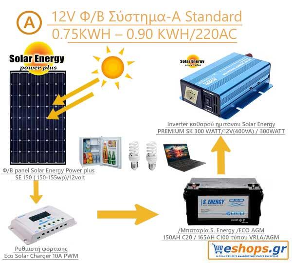 12V Φ/Β Σύστημα-A Standard 0.75KWH – 0.90 KWH/220AC