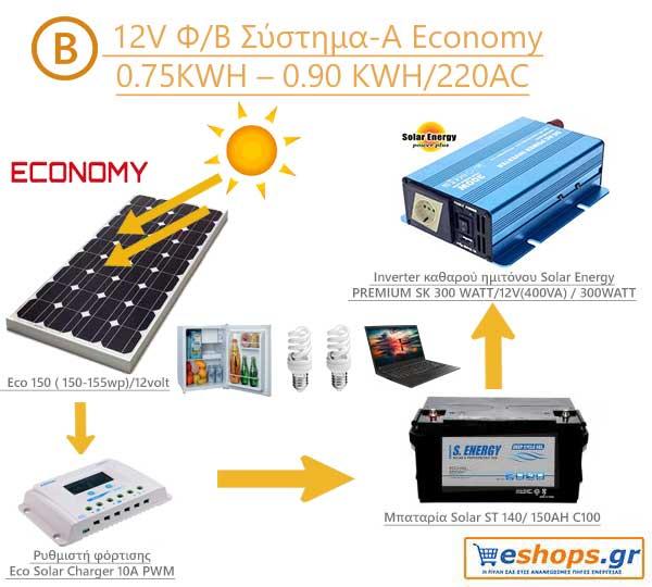 12V Φ/Β Σύστημα-B Economy 0.75KWH – 0.90 KWH/220AC